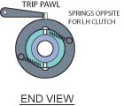 A-Series Roller Clutch End View