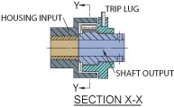 A-Series Roller Clutch Side View Section