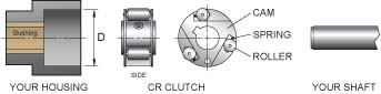 CR-Series Roller Clutch Assembly